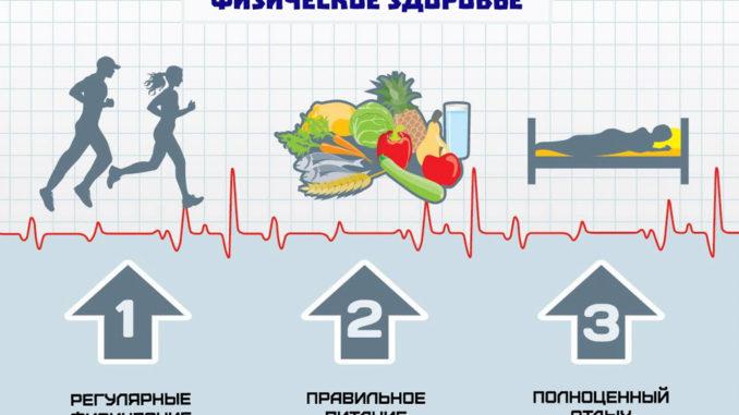 Праздник здоровой нации