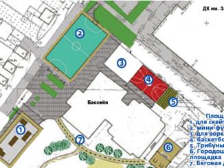 Схема строительства спортивных сооружений на территории вокруг бассейна